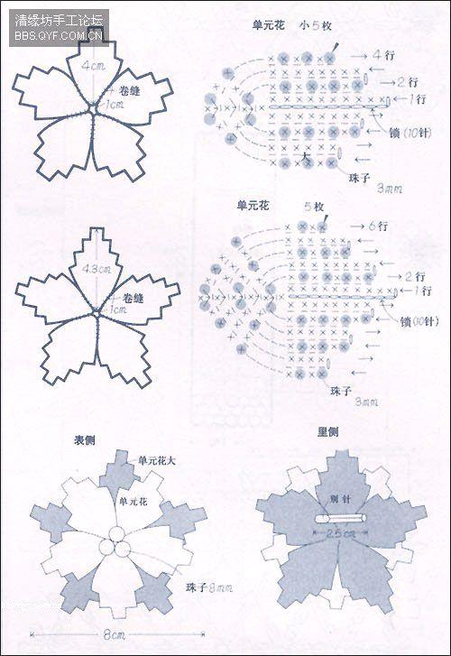 Уважаемые рукодельницы, помогите разобраться в китайской схеме вязания цветка.  Крестики - это я так понимаю СБН...