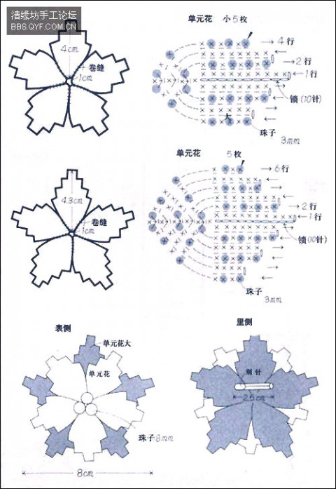 схема к первому фото, цветок слева