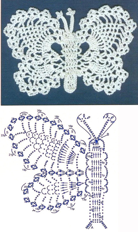 фото вязаной крючком бабочки