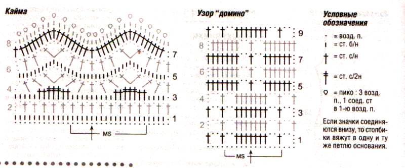 Схема вязания парео
