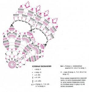 схема к модели 3