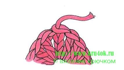 вязание крючком по кругу - закрепление нити