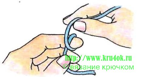 вязание в кольцо начало