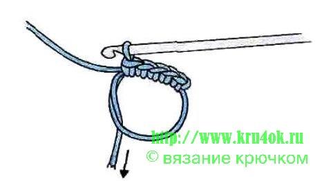 вязание в кольцо