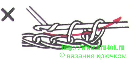 Вязание крючком для начинающих - полустолбик или соеденительный столбик