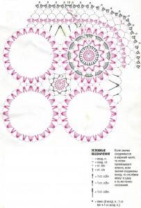 Схема вязания крючком салфетки - дорожки из розеток