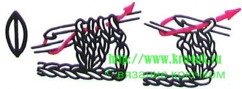 Вязание крючком пышного столбика с накидом