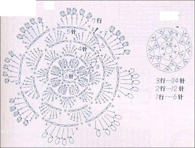 ОтменитьТеги: связать крючком цветы схемы схемы вязаных цветов...