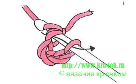 Элементы вязания крючком по кругу -кольцо из воздушных петель