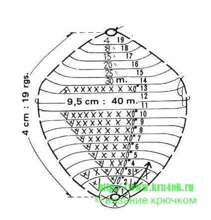 Схема клубнички.  Свяжите клубничку в качестве украшения.