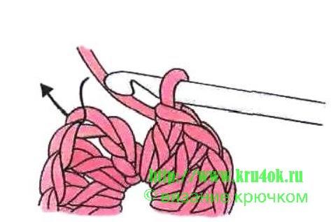 вязание крючком по кругу