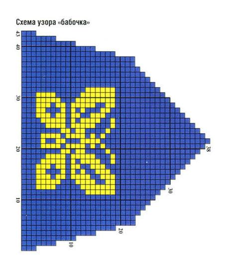схема бабочки в филейной технике