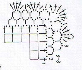 Схема прямоугольной салфетки