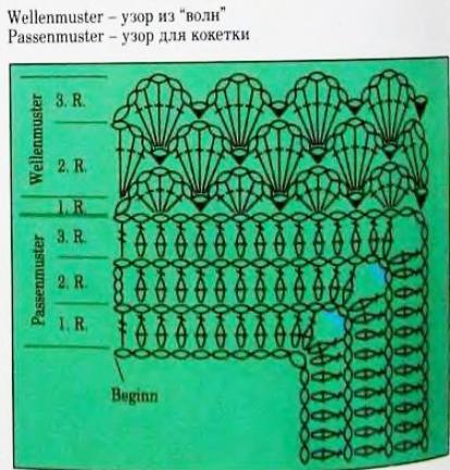 stat2103 Вязание крючком для новорожденных. вязание крючком для новорожденных схемы.
