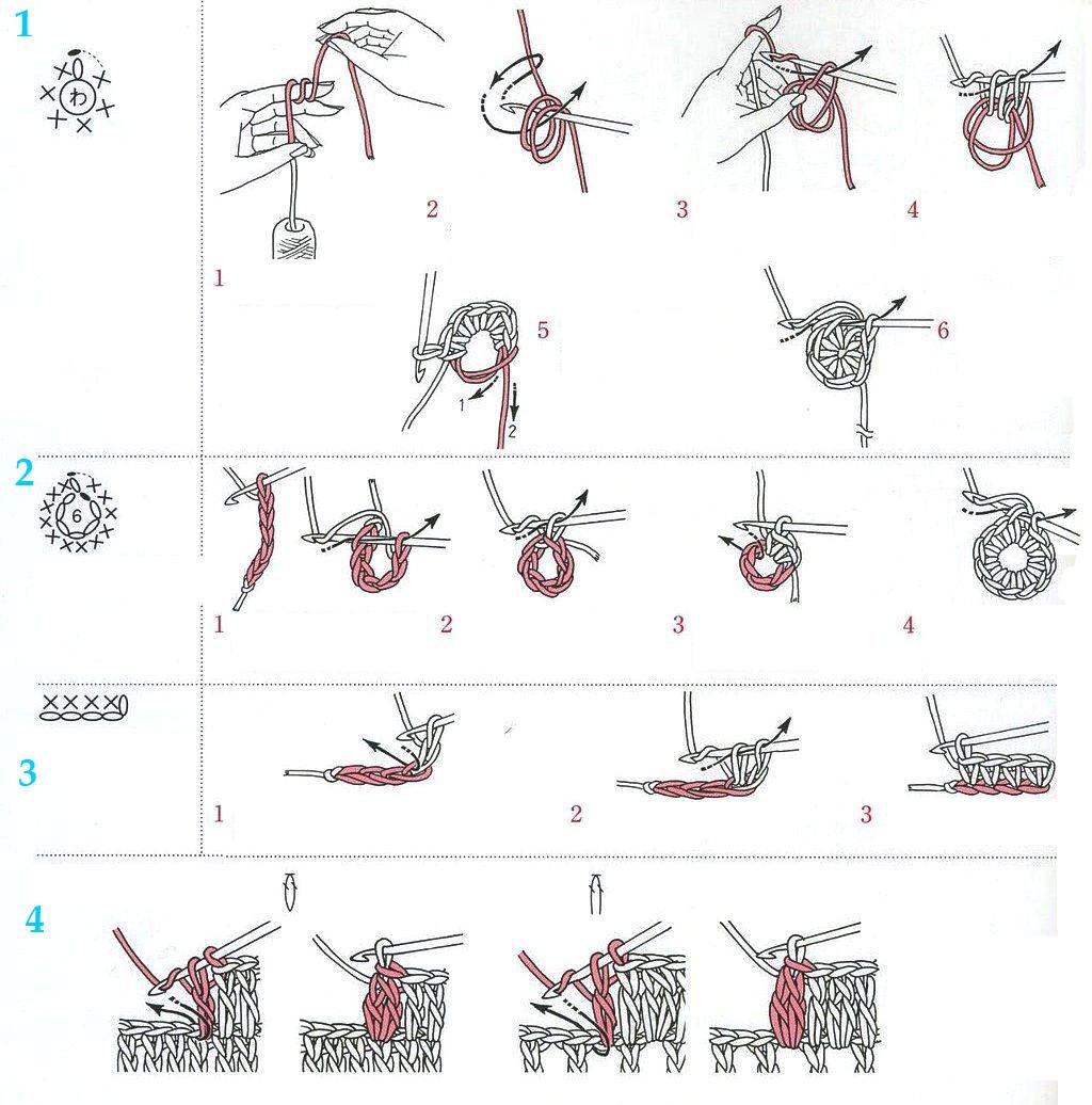Вязание крючком виды петель с рисунками 15