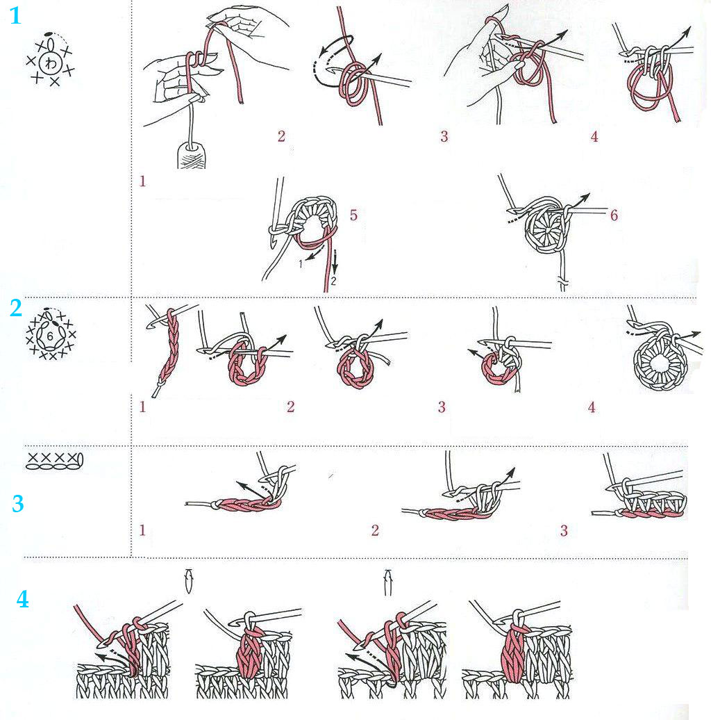 Расшифровка для вязания крючком