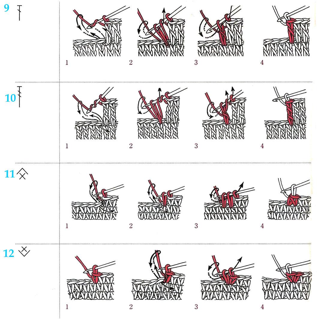 Условные обозначения петель.  Вязание спицами по японским журналам.