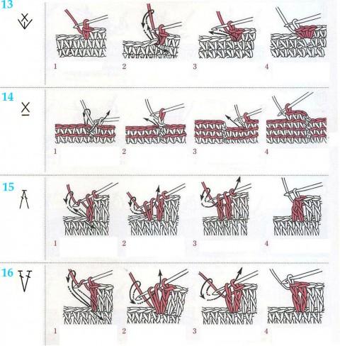 Условные обозначения для вязания крючком.