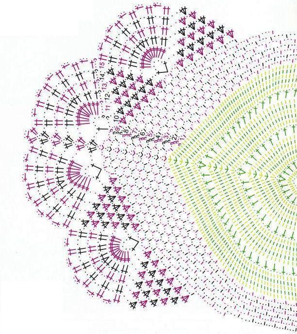 схема вязания салфетки крючком