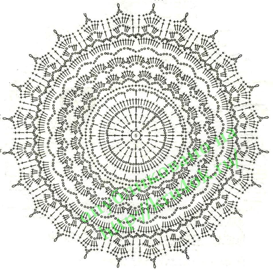 Схемы вязания от вендулы