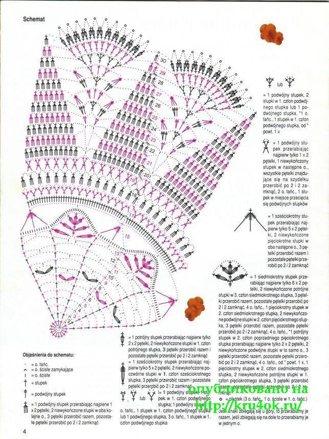 схема вязания салфетк