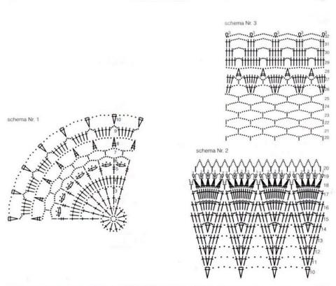 схемы вязания салфетки
