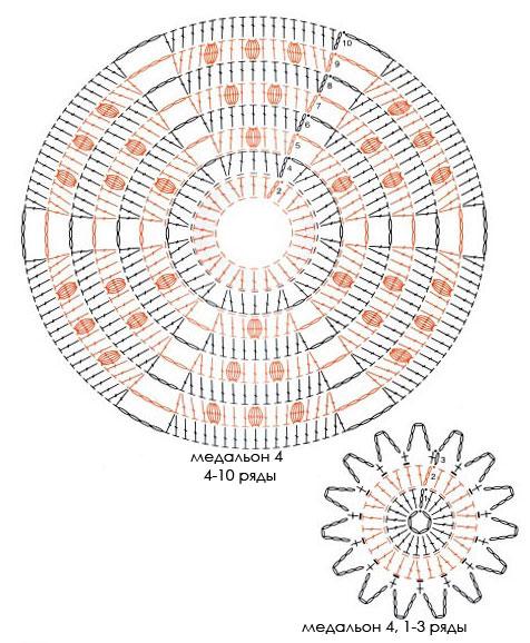 Вязаная шаль, вязание шали крючком