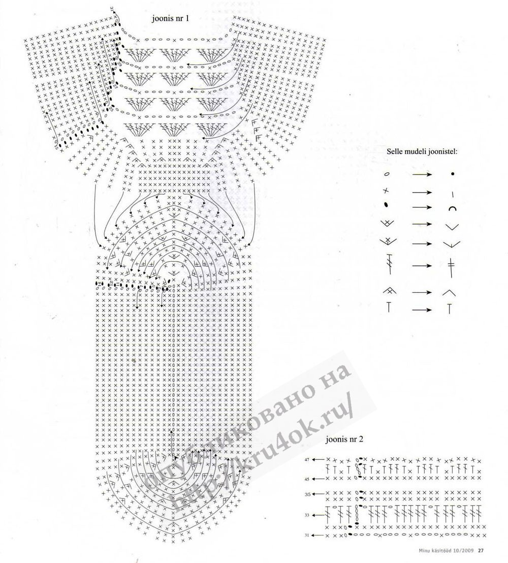 вязание пинеток на спицах схема