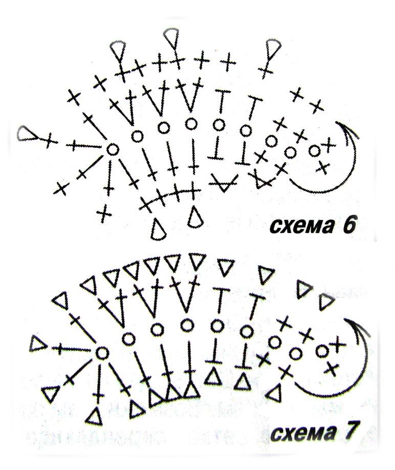 Вязание на спицах и крючком! www.olgaknits.com - вместо crochknit ,я поменяла домeйн.  Этот блог для любителей...
