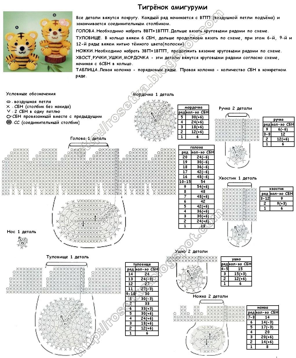 Мягкие игрушки связанные крючком схемы
