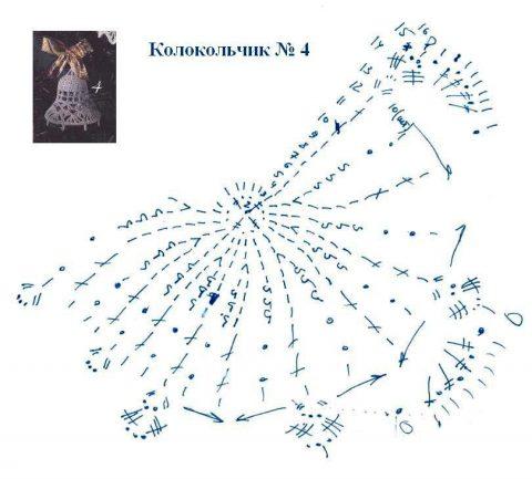 Схема вязания колокольчика 2