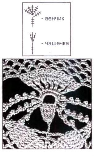вязаная шаль крючком - схема вязание шали