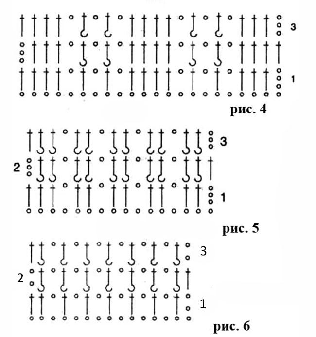Схема вязания спицами английская резинка видео и фото