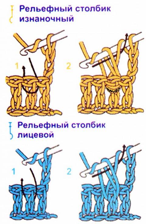 схемы резинки крючком