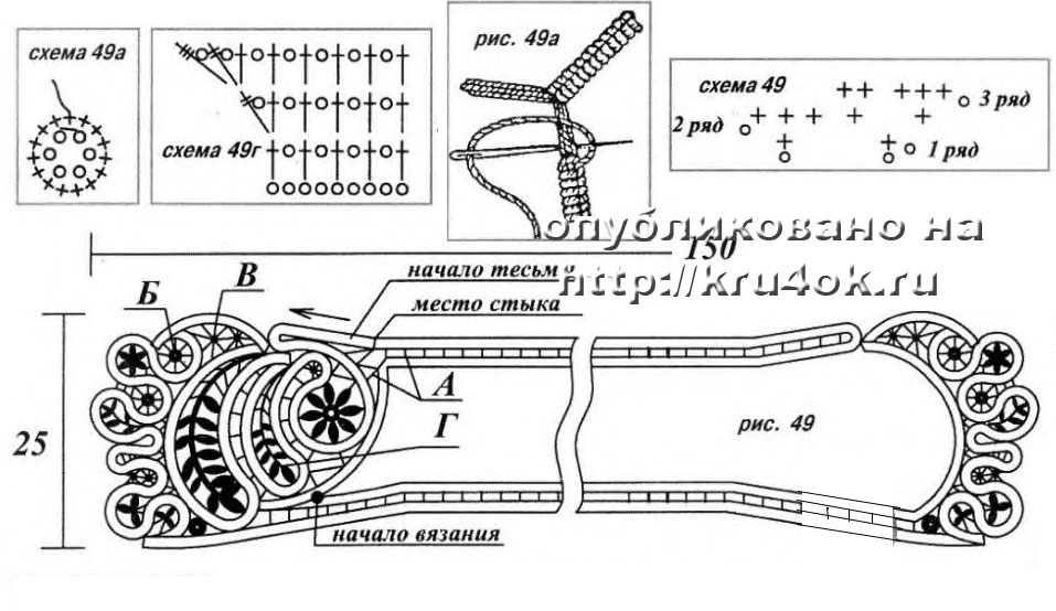 Схема вязаного шарфа.