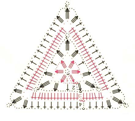 схема треугольного мотива 3