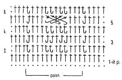 схема вязания косички