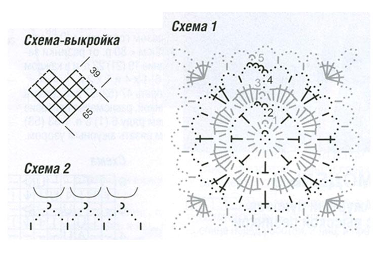 кружевное пончо схема