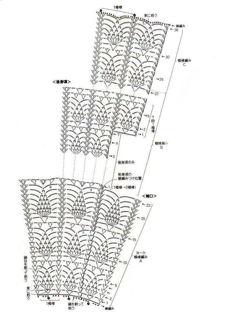 Схема вязания кофточки на круглой кокетке