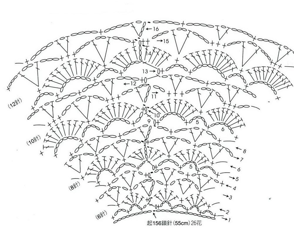 схема круглой кокетки 4