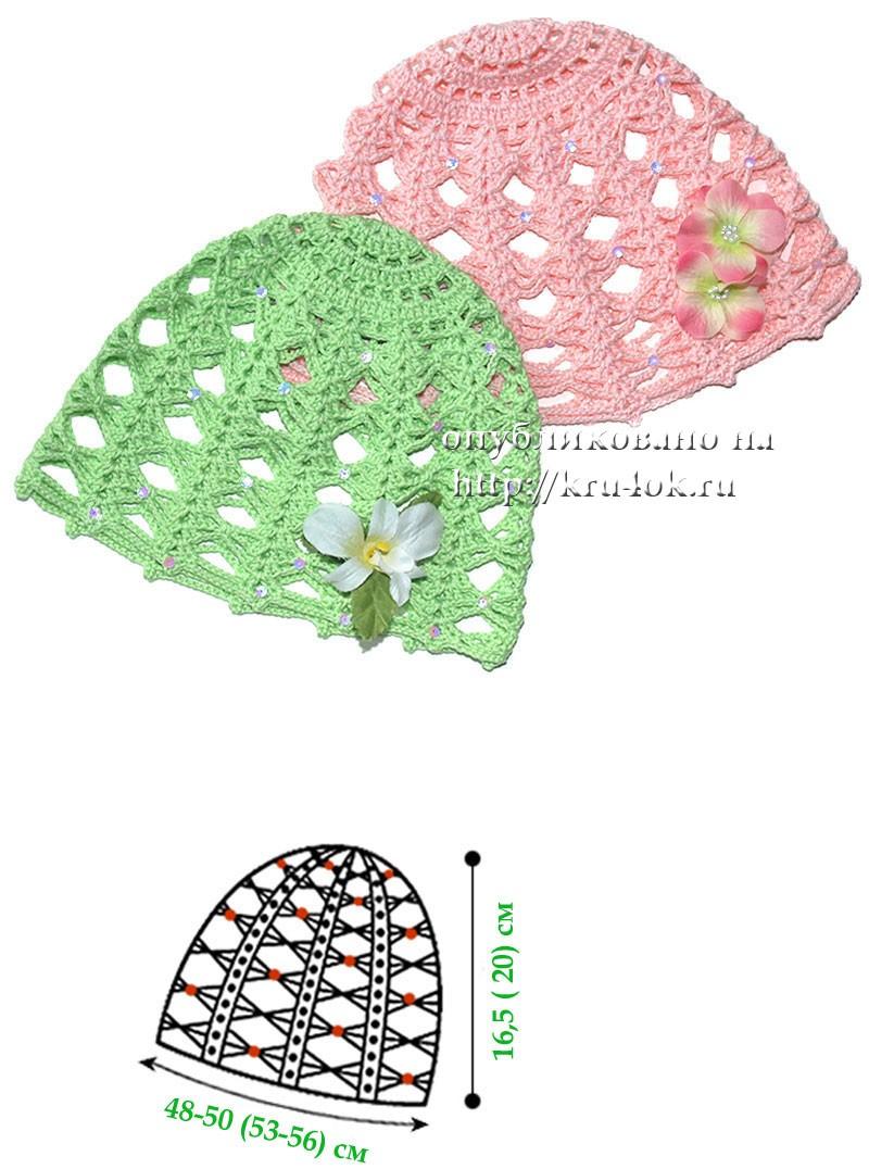 детская панамка крючком схема и размеры