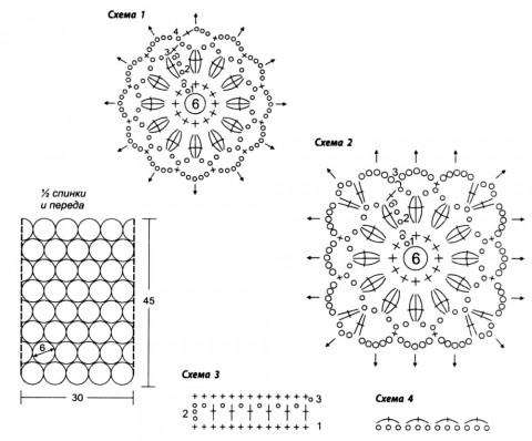 схема вязания сарафана и выкройка