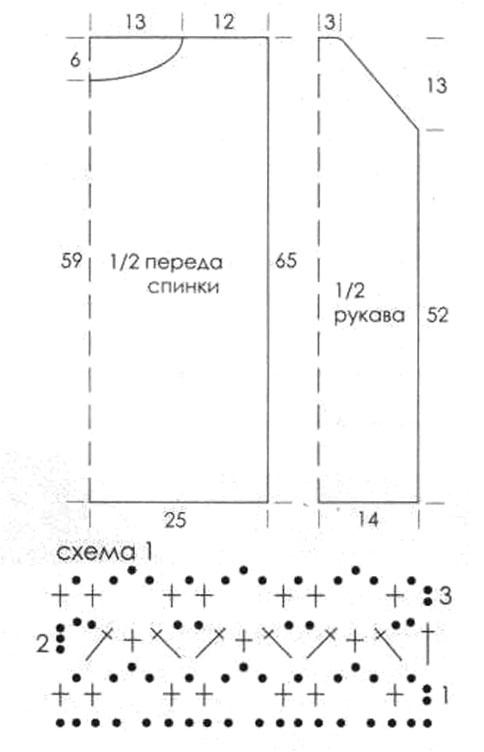Схема вязания свитера и выкройка: