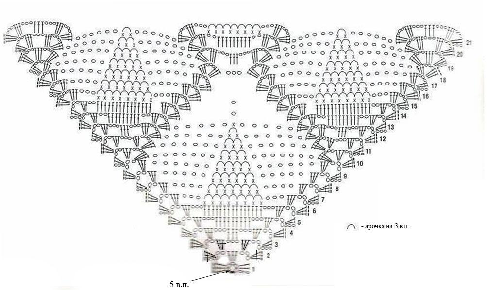 схема вязания шали.  Новые вязалочки от Марины Милокумовой.  Синюю ананасную. шаль.
