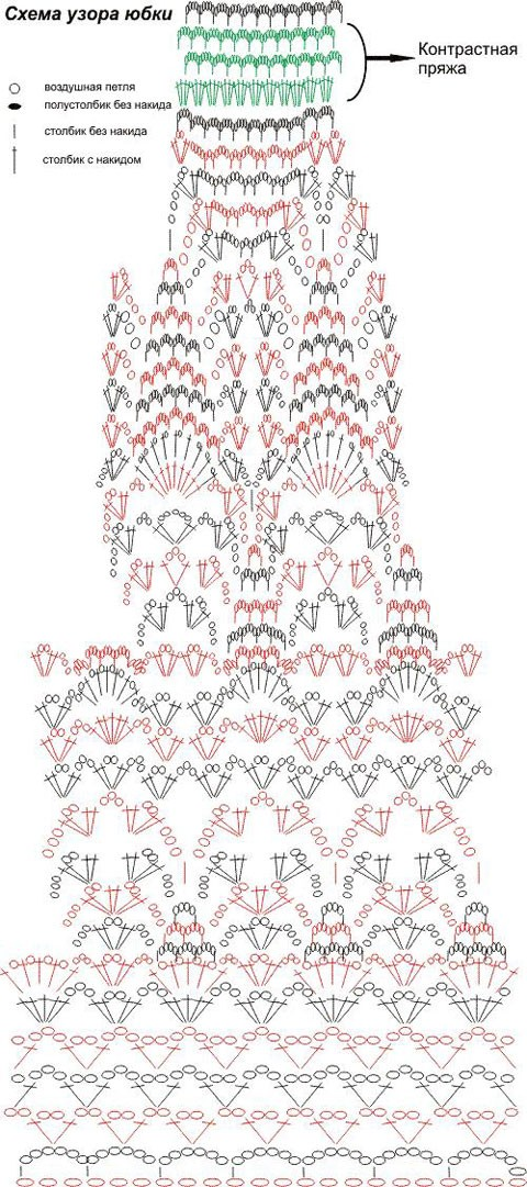 Все связано крючком кроме жилетки.  Выкладываю схемку платья.  С розовой кофтой сложнее, есть описание кофты...