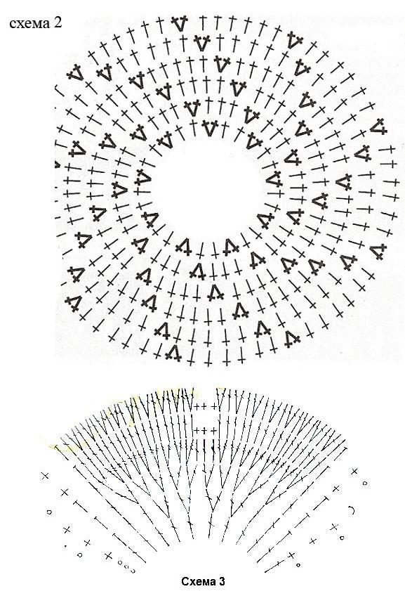 Схема вязания с дырочками спицами
