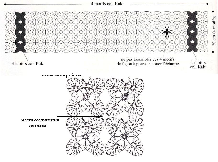 исследователи шарфы вязаные крючком схемы и описание фото них много написано