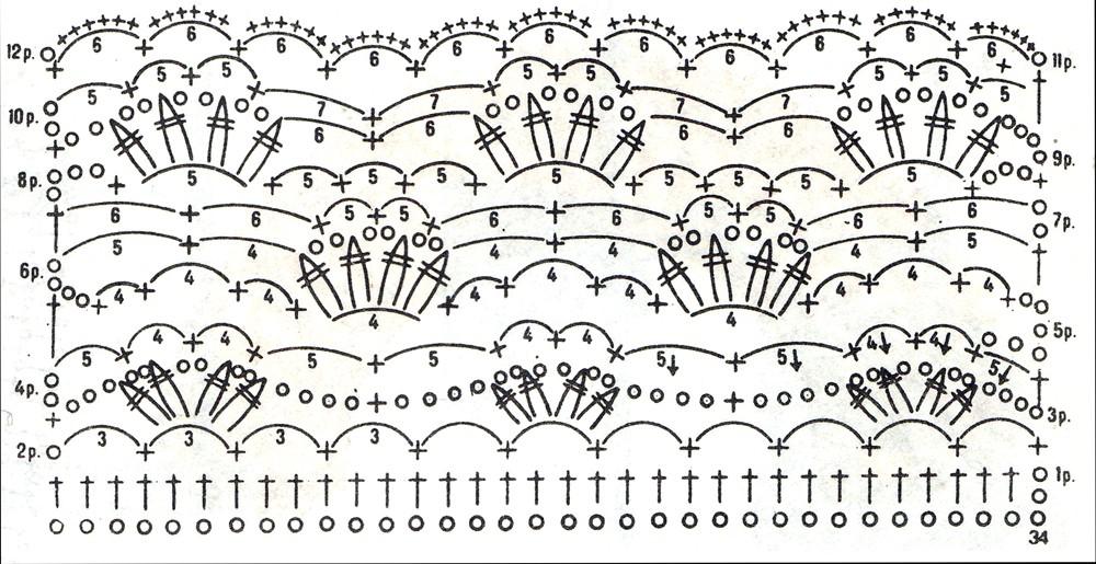 Схема вязания манжета болеро