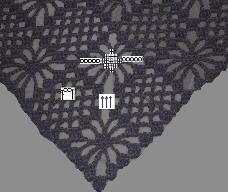 Схемы вязания красной шали: