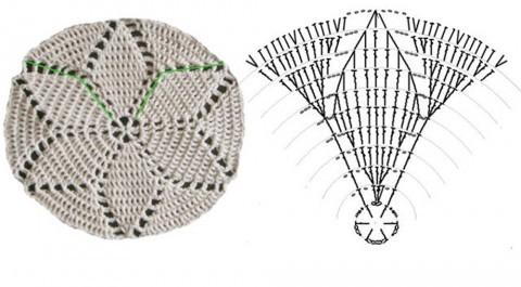 Белый комплект: Шарф и повязка на голову.  Схема вязания.